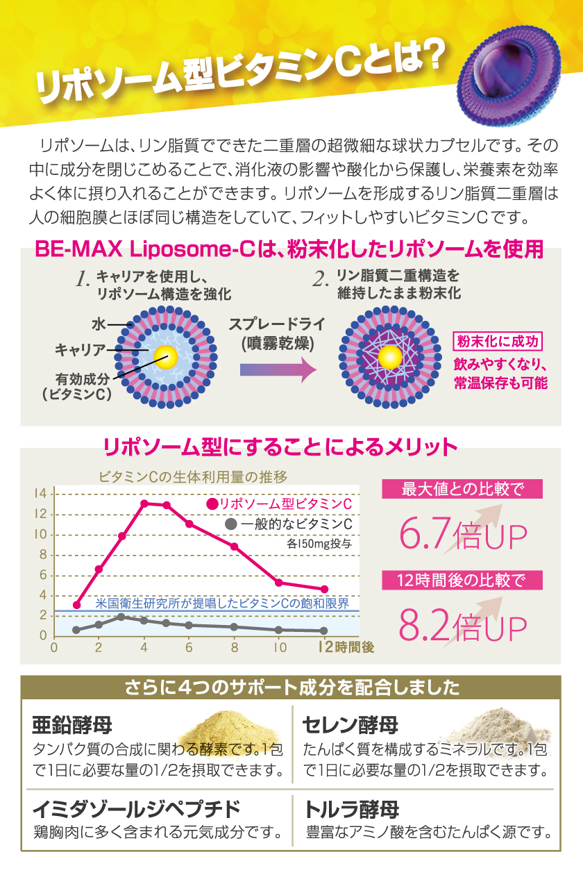 BE-MAX Liposome-C